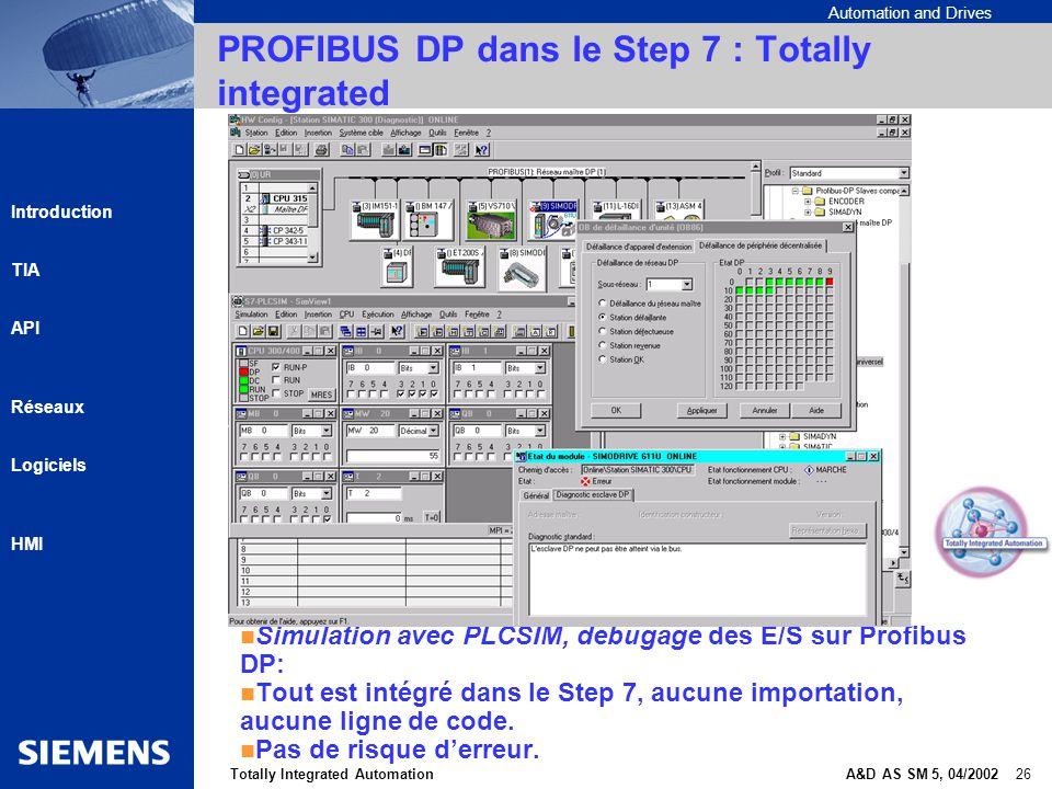 Automation and Drives A&D AS SM 5, 04/2002 26Totally Integrated Automation Introduction TIA API Réseaux Logiciels HMI PROFIBUS DP dans le Step 7 : Tot