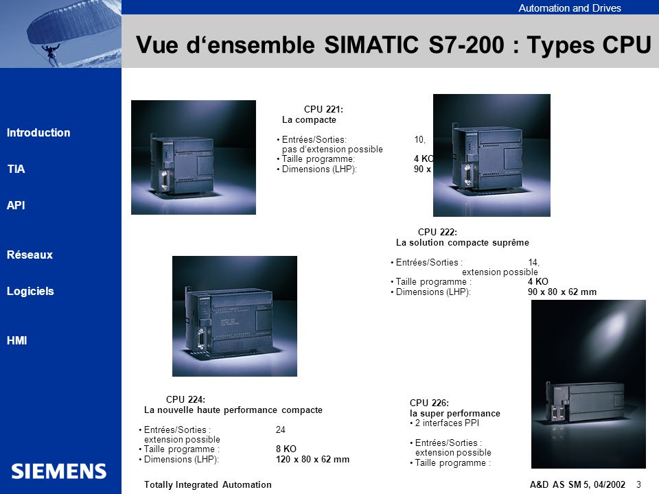 Automation and Drives A&D AS SM 5, 04/2002 24Totally Integrated Automation Introduction TIA API Réseaux Logiciels HMI Totally Integrated Automation : Diagnostic système avec SIMATIC S7 / Win AC jusquaux OP/TP/MP et WinCC Reporting automatique des messages de lAPI vers le HMI Affichage du message automatiquement PROFIBUS HMI API/Soft PLC Slave PG PC Diagnostic Esclave Emission automatique dun message dalarme vers le HMI Projet S7 Error- Info