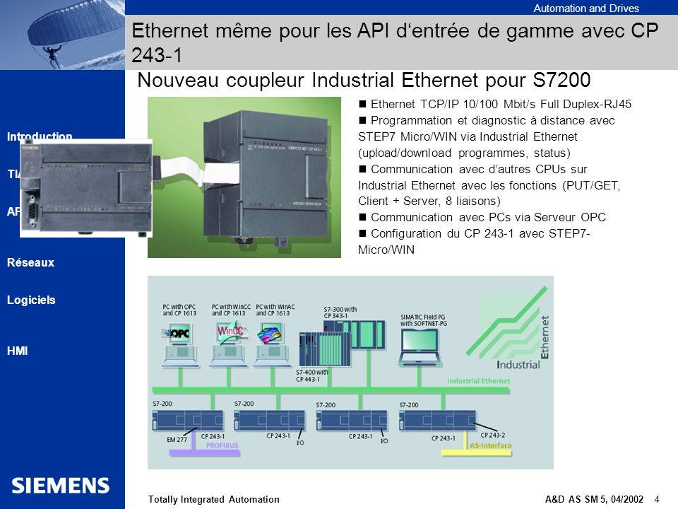 Automation and Drives A&D AS SM 5, 04/2002 4Totally Integrated Automation Introduction TIA API Réseaux Logiciels HMI Ethernet même pour les API dentré