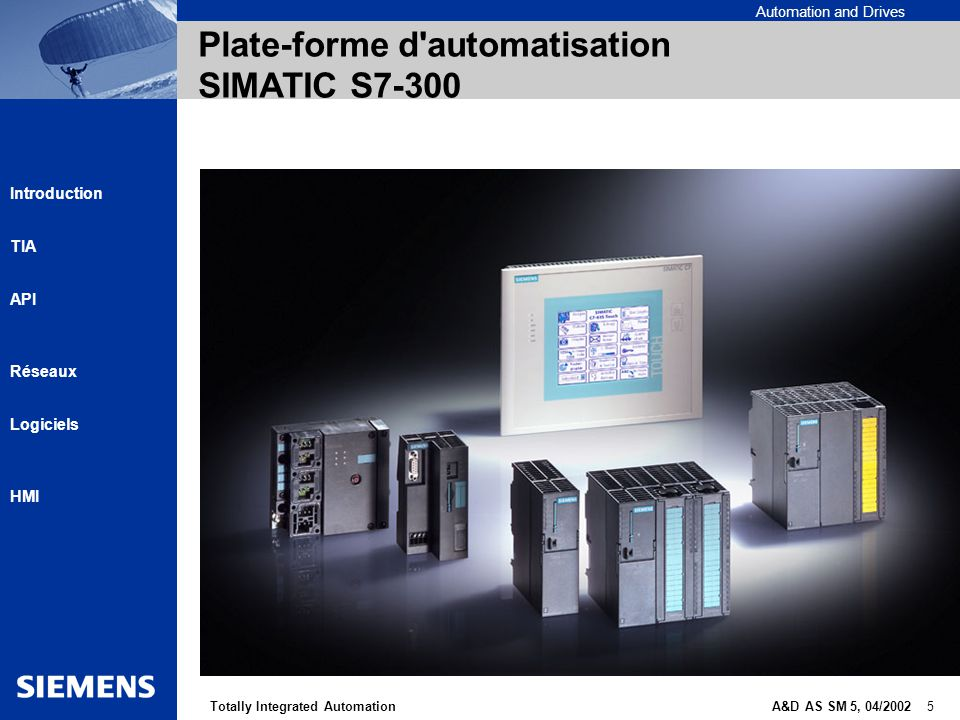 Automation and Drives A&D AS SM 5, 04/2002 5Totally Integrated Automation Introduction TIA API Réseaux Logiciels HMI Plate-forme d automatisation SIMATIC S7-300