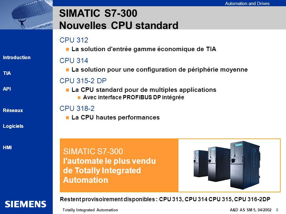 Automation and Drives A&D AS SM 5, 04/2002 6Totally Integrated Automation Introduction TIA API Réseaux Logiciels HMI SIMATIC S7-300 Nouvelles CPU stan