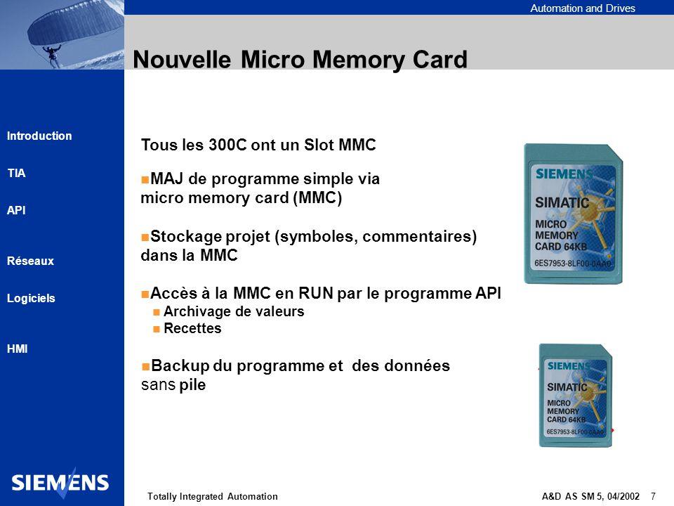 Automation and Drives A&D AS SM 5, 04/2002 7Totally Integrated Automation Introduction TIA API Réseaux Logiciels HMI Nouvelle Micro Memory Card Tous l