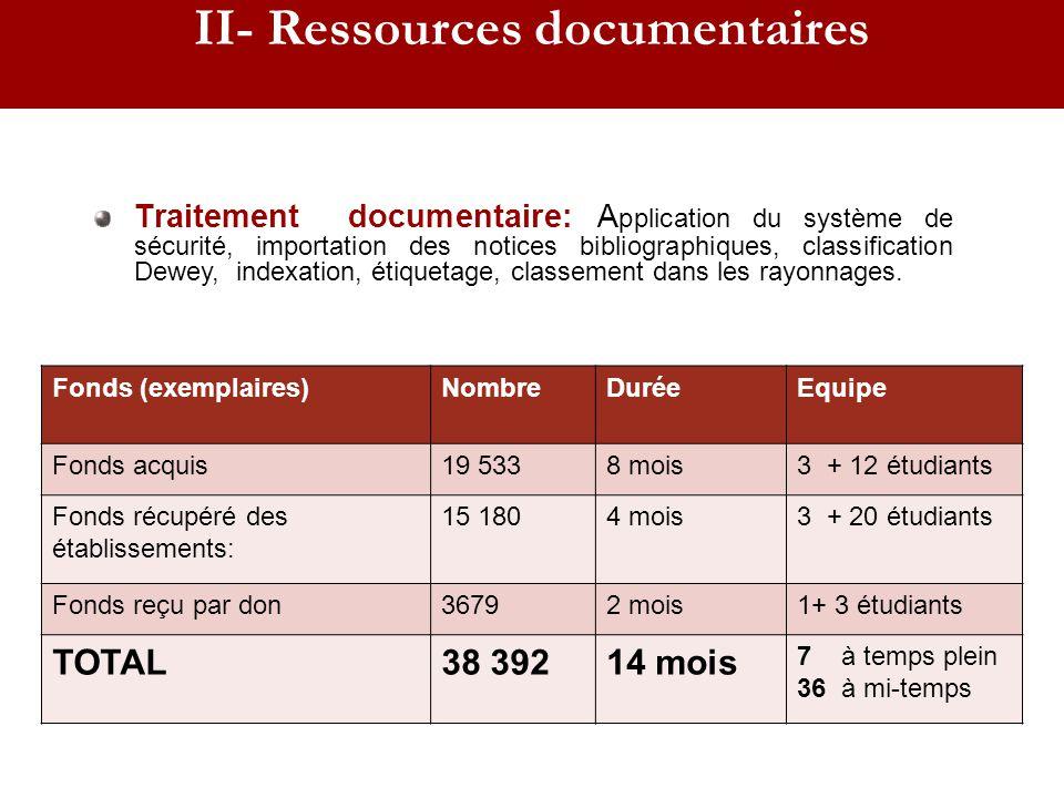 II- Ressources documentaires Traitement documentaire: A pplication du système de sécurité, importation des notices bibliographiques, classification De