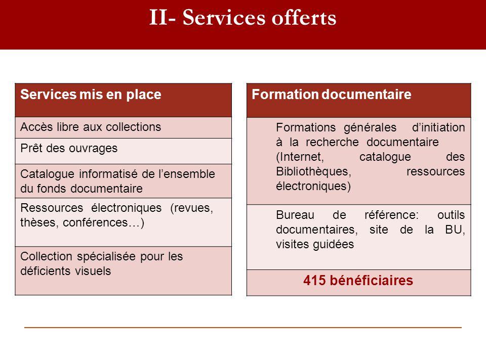 II- Services offerts Services mis en place Accès libre aux collections Prêt des ouvrages Catalogue informatisé de lensemble du fonds documentaire Ress