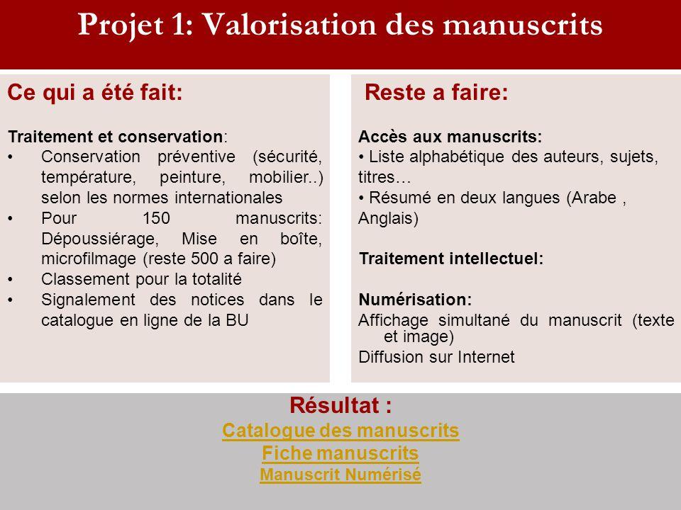 Projet 1: Valorisation des manuscrits Ce qui a été fait: Traitement et conservation: Conservation préventive (sécurité, température, peinture, mobilie