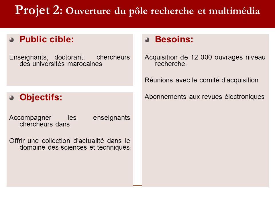 Projet 2 : Ouverture du pôle recherche et multimédia Public cible: Enseignants, doctorant, chercheurs des universités marocaines Objectifs: Accompagne