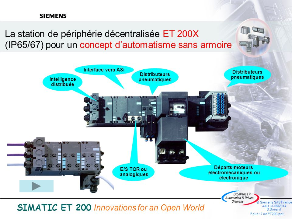 © Siemens SAS France A&D 31/05/2014 B.Bouard Folio 16 de ET200.ppt SIMATIC ET 200 Innovations for an Open World Nous réalisons tous vos souhaits - vos