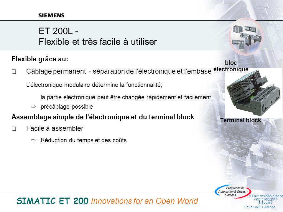 © Siemens SAS France A&D 31/05/2014 B.Bouard Folio 8 de ET200.ppt SIMATIC ET 200 Innovations for an Open World Entrées / sorties décentralisées ET 200L