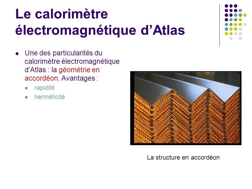Le calorimètre électromagnétique dAtlas Une des particularités du calorimètre électromagnétique dAtlas : la géométrie en accordéon. Avantages : rapidi