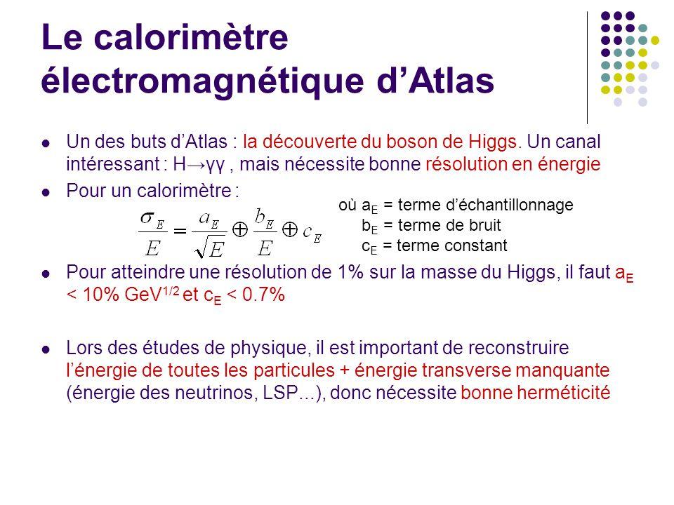Le calorimètre électromagnétique dAtlas Un des buts dAtlas : la découverte du boson de Higgs. Un canal intéressant : Hγγ, mais nécessite bonne résolut