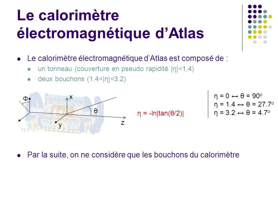 Le calorimètre électromagnétique dAtlas Le calorimètre électromagnétique dAtlas est composé de : un tonneau (couverture en pseudo rapidité |η|<1.4) de