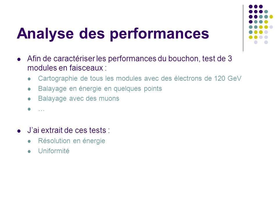 Analyse des performances Afin de caractériser les performances du bouchon, test de 3 modules en faisceaux : Cartographie de tous les modules avec des