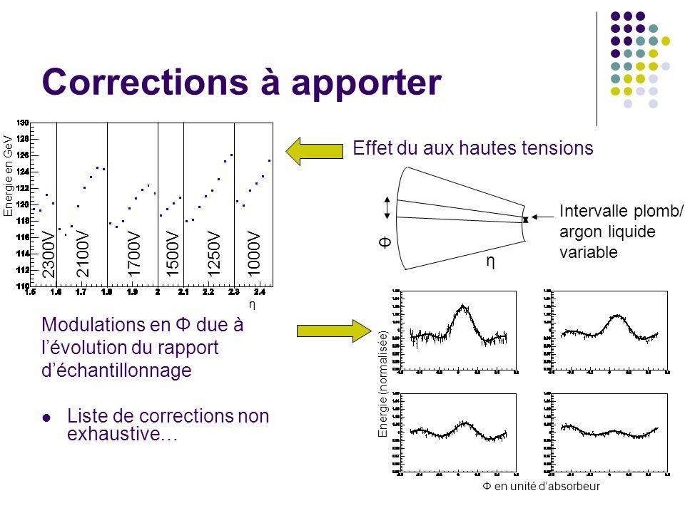 Corrections à apporter Modulations en Φ due à lévolution du rapport déchantillonnage Liste de corrections non exhaustive… Effet du aux hautes tensions