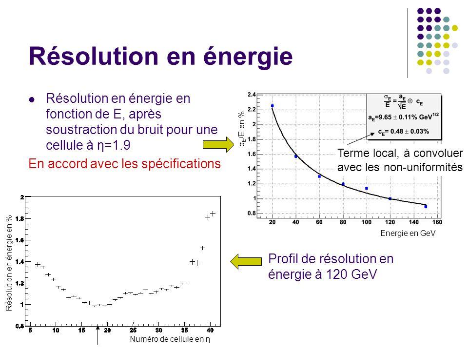 Résolution en énergie Résolution en énergie en fonction de E, après soustraction du bruit pour une cellule à η=1.9 En accord avec les spécifications P