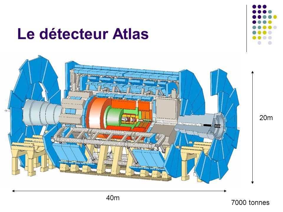 Le bouchon du calorimètre électromagnétique Bouchon dans son cryostat Un module = 1/8 ème du bouchon ~4 m