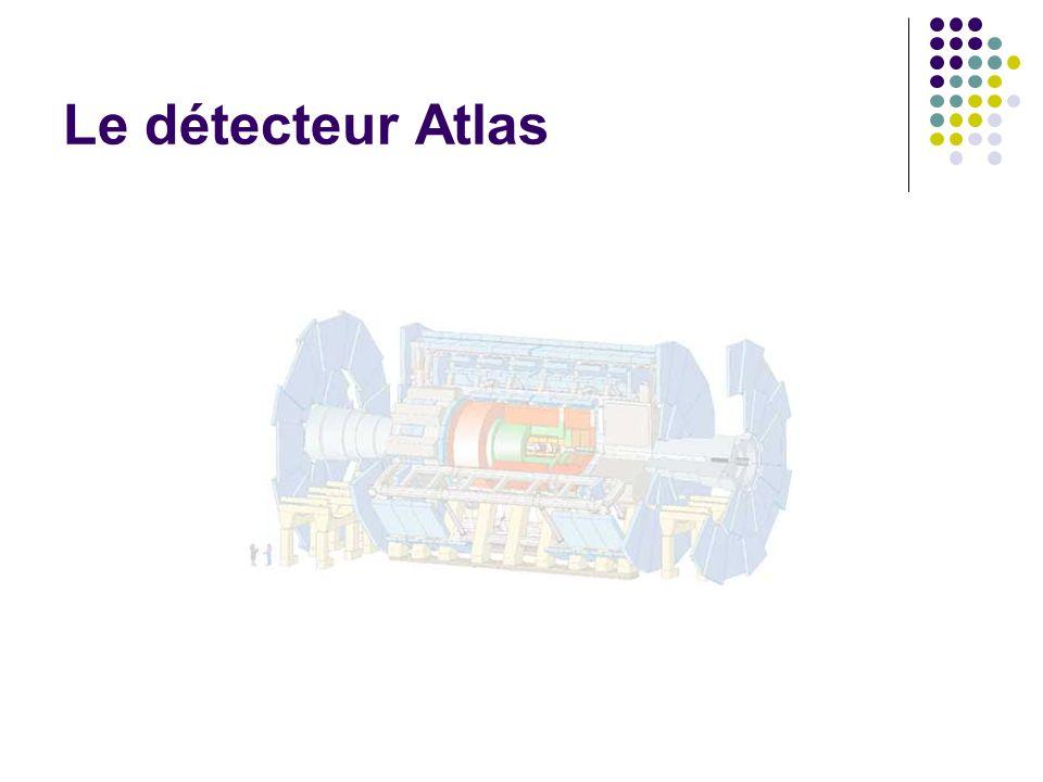 Le bouchon du calorimètre électromagnétique Un module en cours de câblage η Φ Une électrode segmentée longitudinalement (profondeur) et transversalement en cellules selon η et Φ