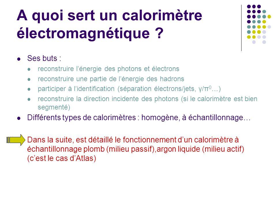 Principe de fonctionnement Plomb Argon liquide Electrode Electron Positron Photon V Développement dune gerbe électromagnétique Plomb