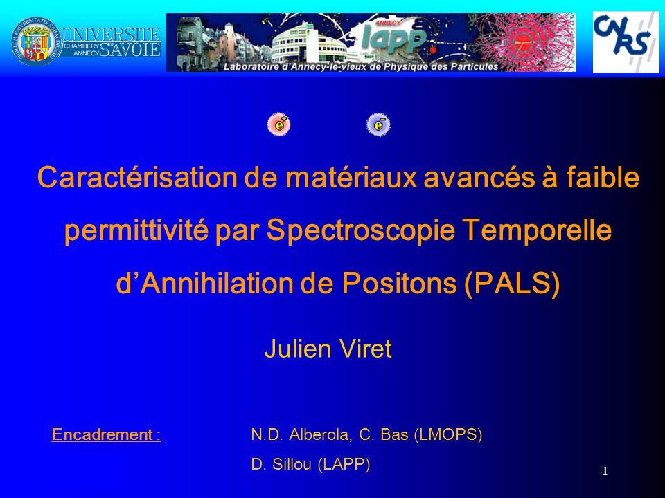 Julien Viret 26/11/2003 1 Caractérisation de matériaux avancés à faible permittivité par Spectroscopie Temporelle dAnnihilation de Positons (PALS) Enc