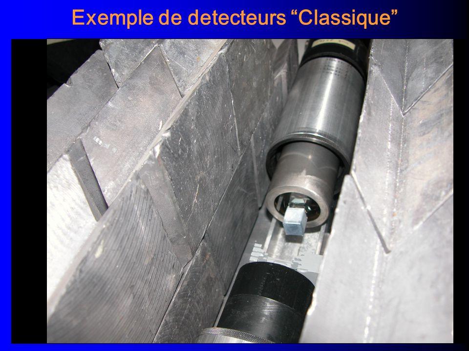 Julien Viret 26/11/2003 10 Exemple de detecteurs Classique PALS à deux détecteurs : Lifetime To T1 t t PM Start 1,28 MeV PM Stop 0,511 MeV Sandwich so