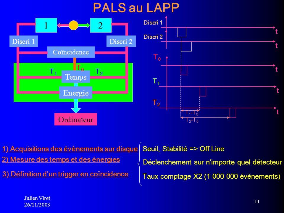 Julien Viret 26/11/2003 11 PALS au LAPP Ordinateur Energie T 1 -T 0 T 2 -T 0 12 Discri 1Discri 2 Temps Coïncidence T0T0 T1T1 T2T2 T0T0 Discri 1 Discri