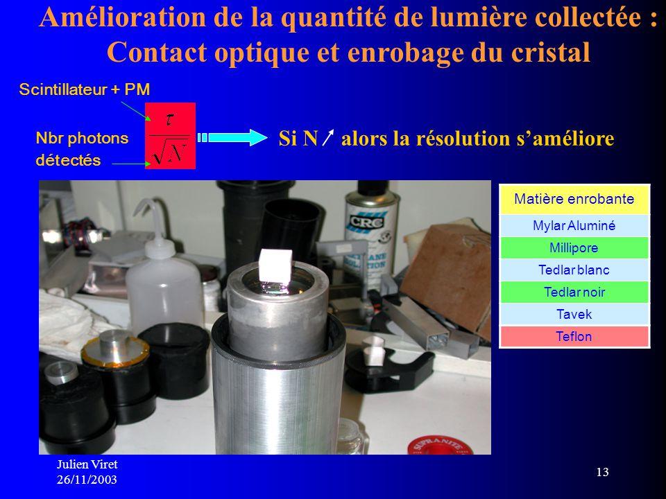 Julien Viret 26/11/2003 13 Amélioration de la quantité de lumière collectée : Contact optique et enrobage du cristal Scintillateur + PM Nbr photons dé