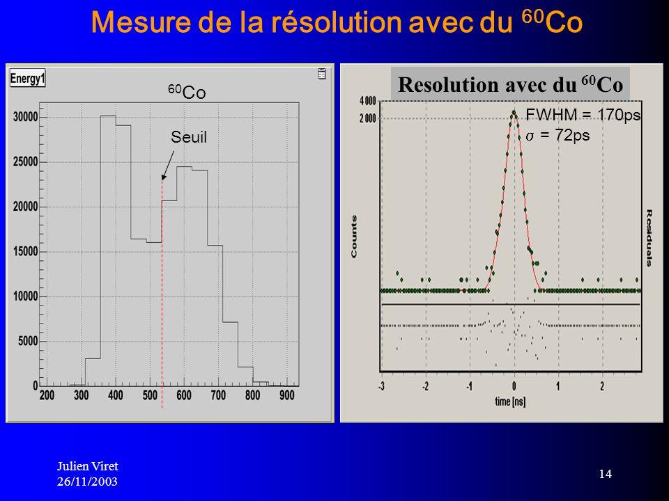 Julien Viret 26/11/2003 14 Mesure de la résolution avec du 60 Co Seuil 60 Co Resolution avec du 60 Co FWHM = 170ps = 72ps