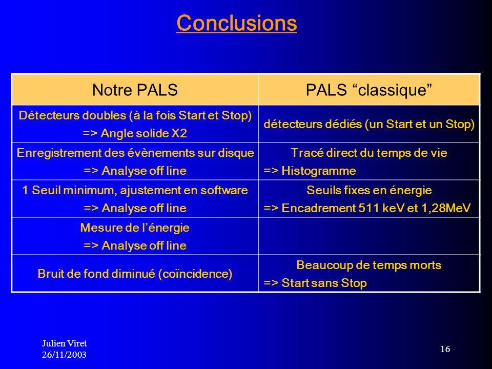 Julien Viret 26/11/2003 16 Conclusions Notre PALSPALS classique Détecteurs doubles (à la fois Start et Stop) => Angle solide X2 détecteurs dédiés (un