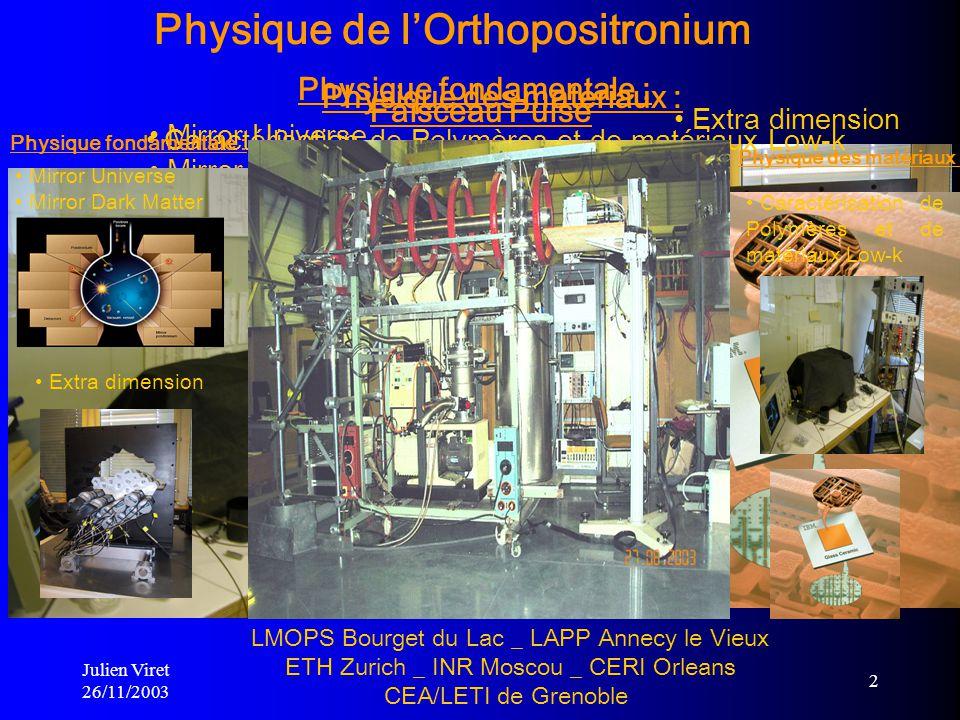 Julien Viret 26/11/2003 2 LMOPS Bourget du Lac _ LAPP Annecy le Vieux ETH Zurich _ INR Moscou _ CERI Orleans CEA/LETI de Grenoble Physique fondamental