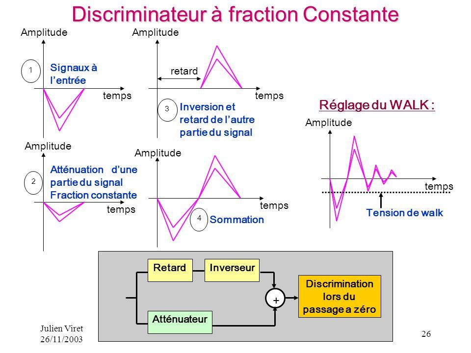 Julien Viret 26/11/2003 26 temps Amplitude Signaux à lentrée 1 temps Amplitude Atténuation dune partie du signal Fraction constante 2 temps Amplitude