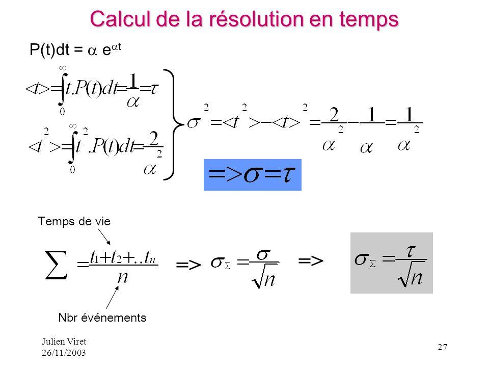 Julien Viret 26/11/2003 27 P(t)dt = e t => Nbr événements Temps de vie => Calcul de la résolution en temps