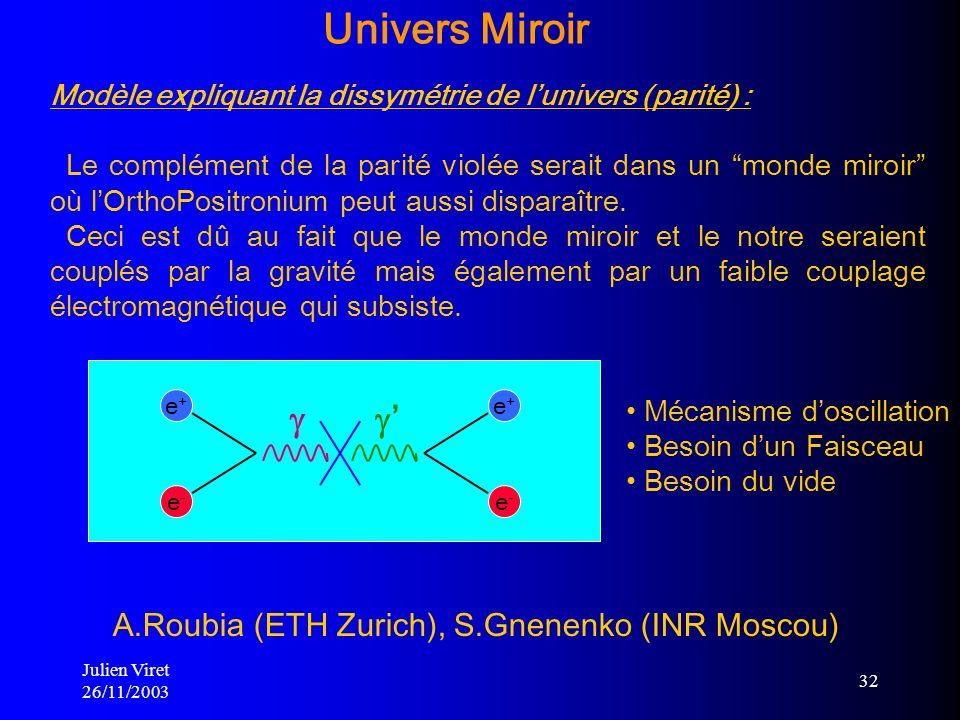 Julien Viret 26/11/2003 32 Univers Miroir A.Roubia (ETH Zurich), S.Gnenenko (INR Moscou) Modèle expliquant la dissymétrie de lunivers (parité) : Le co