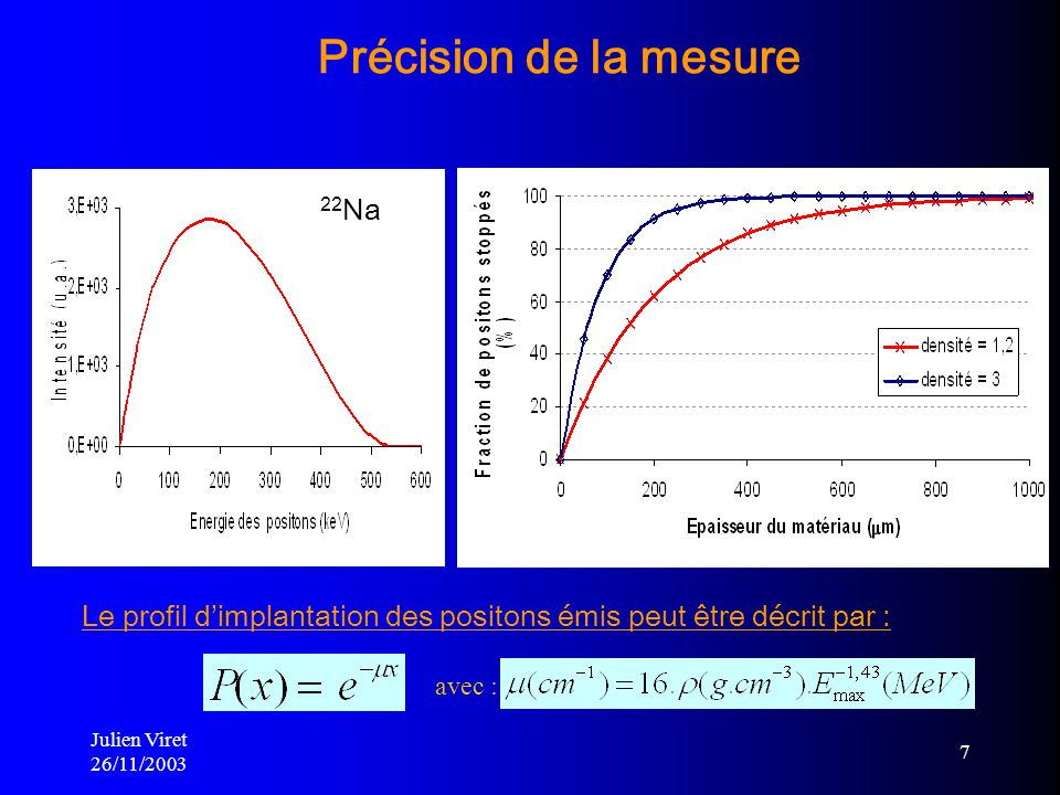 Julien Viret 26/11/2003 28 Energie de thermalisation = KT Calcul thermalisation
