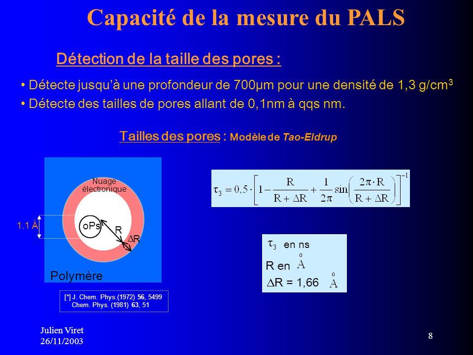 Julien Viret 26/11/2003 8 Capacité de la mesure du PALS Détection de la taille des pores : Détecte jusquà une profondeur de 700µm pour une densité de