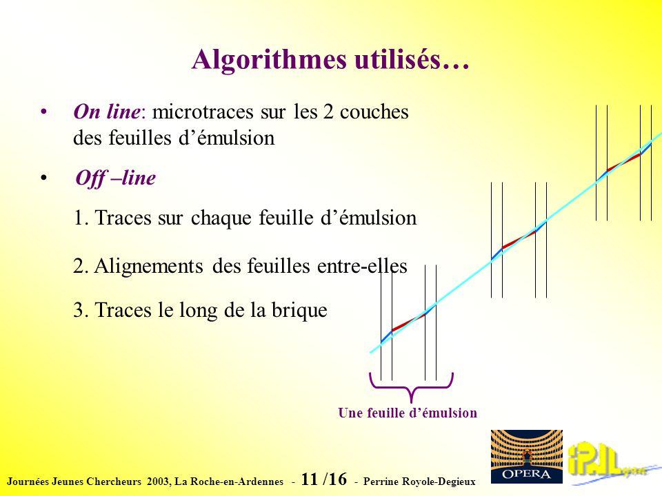 Journées Jeunes Chercheurs 2003, La Roche-en-Ardennes - 11 /16 - Perrine Royole-Degieux Algorithmes utilisés… Off –line 1.