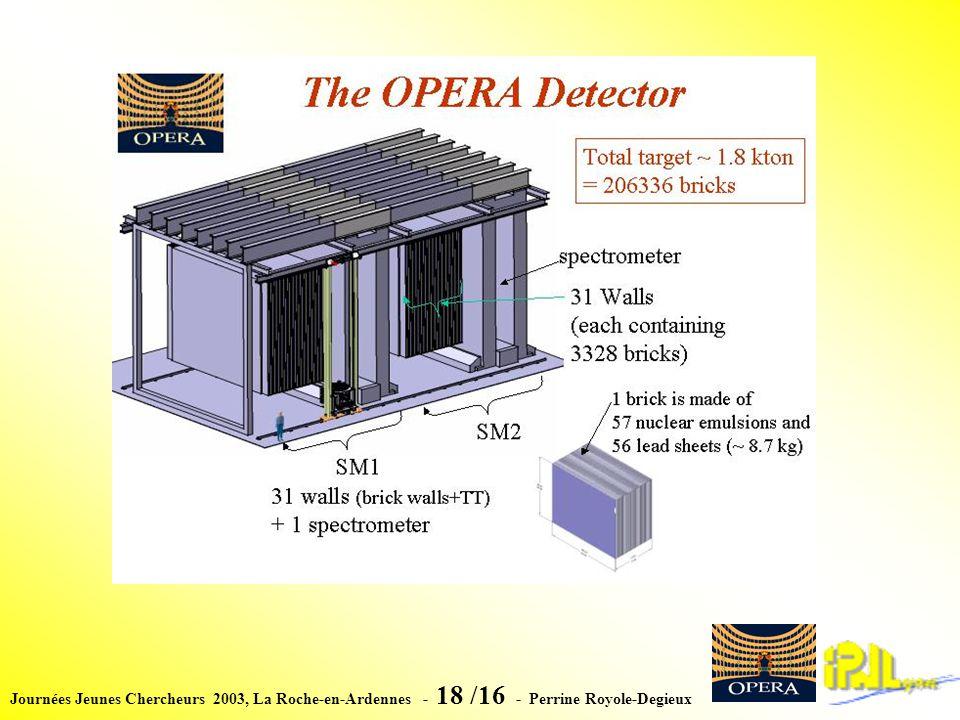 Journées Jeunes Chercheurs 2003, La Roche-en-Ardennes - 18 /16 - Perrine Royole-Degieux Détecteur OPERA