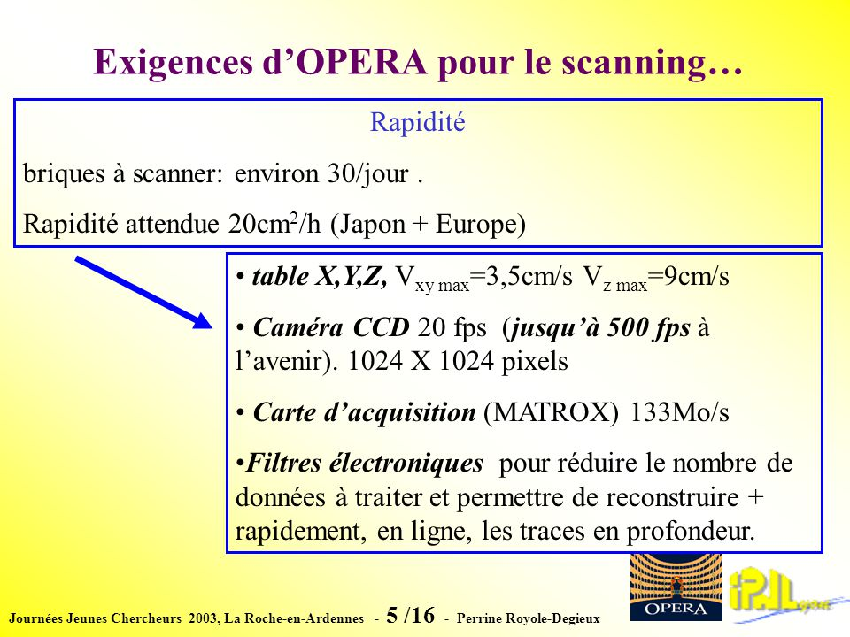 Journées Jeunes Chercheurs 2003, La Roche-en-Ardennes - 6 /16 - Perrine Royole-Degieux Exigences dOPERA pour le scanning… résolution intrinsèque des émulsions 0.09 m (liée à la taille des pixels) pour constuire trace: x ~ 0,5 m résolution angulaire: ~ 2 mrad Résolution Précision mécanique < 0,1 m Optique de précision (taille grain ~ 0,3 m)