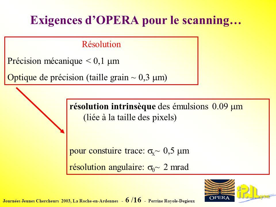 Journées Jeunes Chercheurs 2003, La Roche-en-Ardennes - 7 /16 - Perrine Royole-Degieux Exigences dOPERA pour le scanning… Pour suivre une trace, voir les 2 couches démulsions (50 m dépaisseur) +distinguer les grains déposés (distance entre grains ~3 m) microscope : NA=0,90 et condenseur NA=0,95 (Grossissement 50X soit : vues de 267X267 m 2 ) la profondeur de champ est ~3 m Microscope en mouvement sur axe Z (précision +/- 0,2 m) Utilisation dun objectif à immersion (huile) pour adaptation dindice (indice émulsion ~1,5) et ne pas perdre de la luminosité en profondeur.