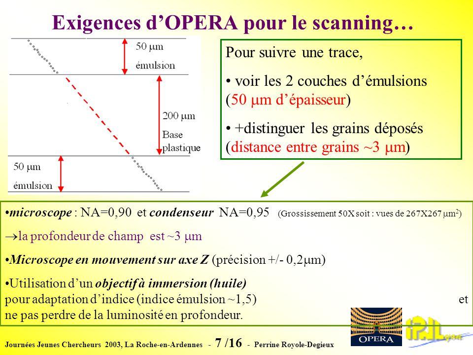 Journées Jeunes Chercheurs 2003, La Roche-en-Ardennes - 8 /16 - Perrine Royole-Degieux Perspectives instrumentales à Lyon - une table est en fonctionnement - sont installés ce mois-ci : une caméra CMOS 500fps + nouvelle carte dacquisition (jusquà 1 Gbyte/s) Augmentation notable de la vitesse de scan.