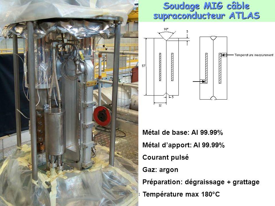 TS Workshop / Archamps 24-26 mai 2005G. Favre TS-MME-AS11 Soudage MIG câble supraconducteur ATLAS Métal de base: Al 99.99% Métal dapport: Al 99.99% Co