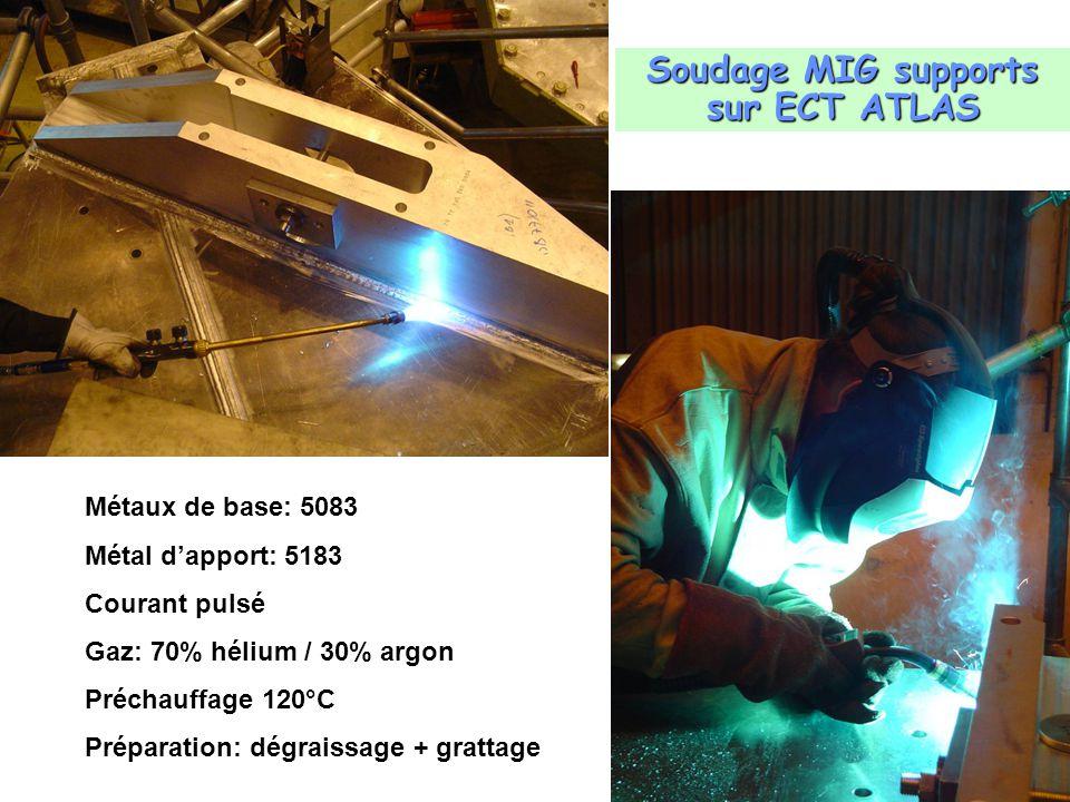 TS Workshop / Archamps 24-26 mai 2005G. Favre TS-MME-AS12 Soudage MIG supports sur ECT ATLAS Métaux de base: 5083 Métal dapport: 5183 Courant pulsé Ga