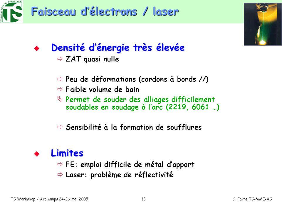 TS Workshop / Archamps 24-26 mai 2005G. Favre TS-MME-AS13 Faisceau délectrons / laser Densité dénergie très élevée Densité dénergie très élevée ZAT qu