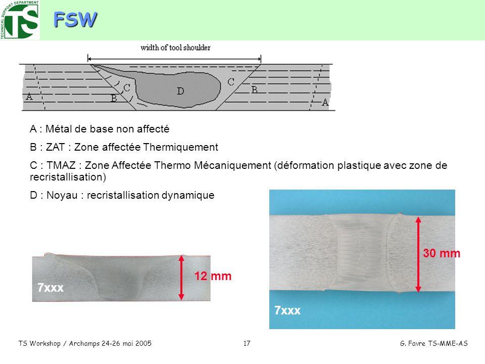 TS Workshop / Archamps 24-26 mai 2005G. Favre TS-MME-AS17FSW A : Métal de base non affecté B : ZAT : Zone affectée Thermiquement C : TMAZ : Zone Affec