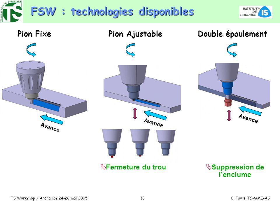 TS Workshop / Archamps 24-26 mai 2005G. Favre TS-MME-AS18 FSW : technologies disponibles Pion FixePion AjustableDouble épaulement Avance Fermeture du