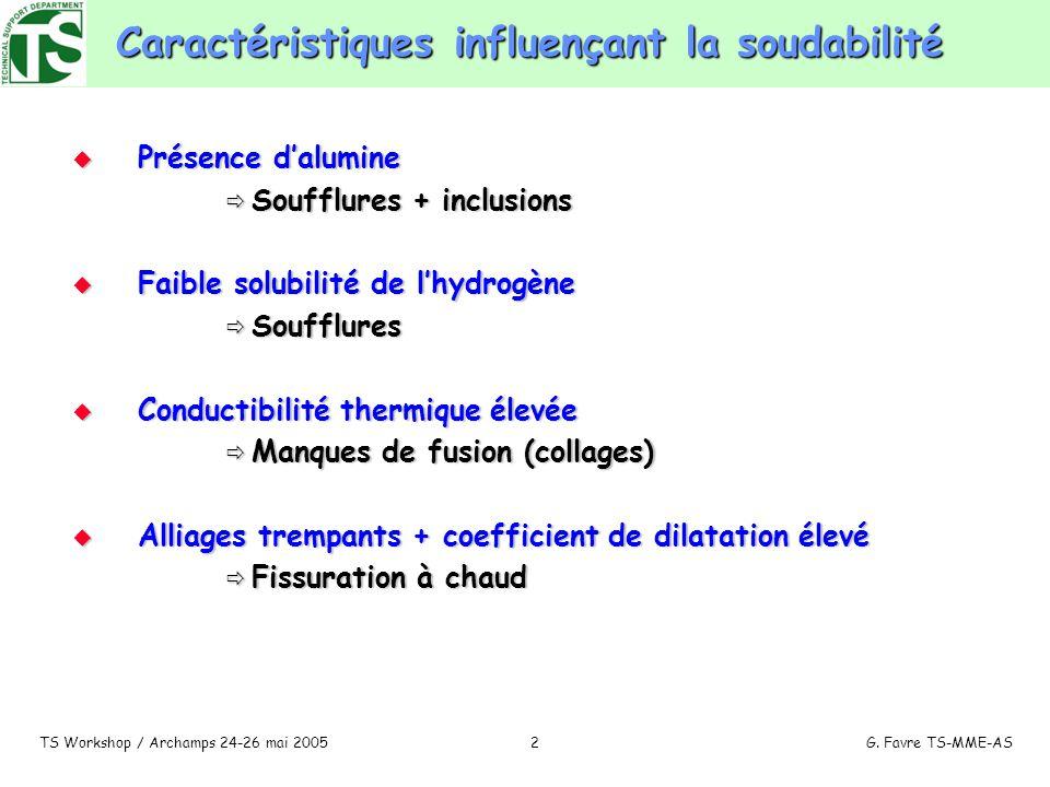 TS Workshop / Archamps 24-26 mai 2005G. Favre TS-MME-AS2 Caractéristiques influençant la soudabilité Présence dalumine Présence dalumine Soufflures +