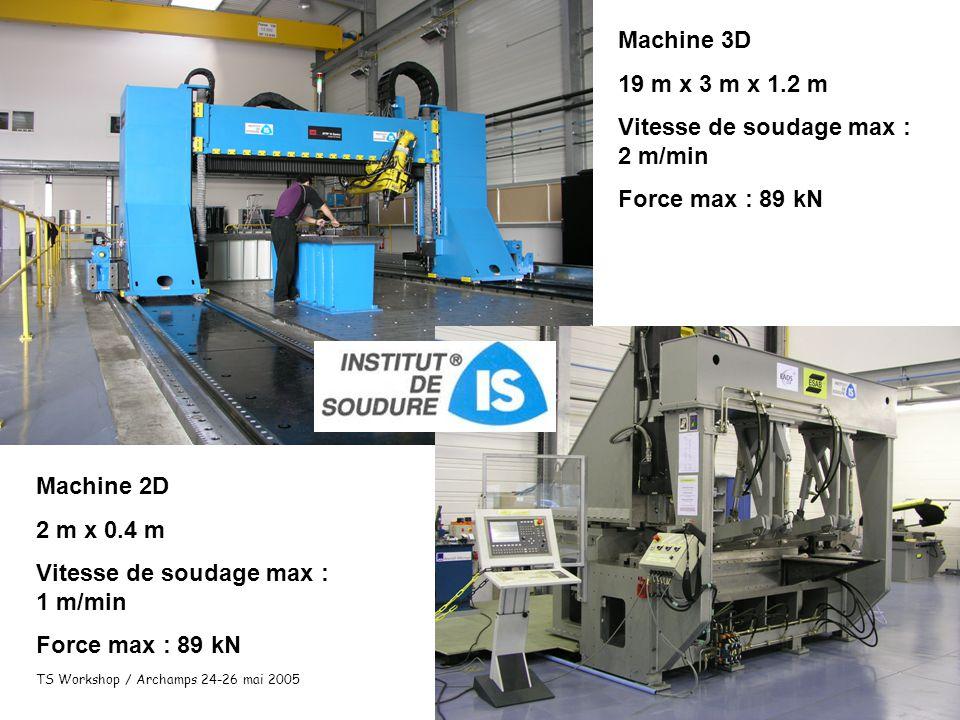 TS Workshop / Archamps 24-26 mai 2005G. Favre TS-MME-AS20 Machine 3D 19 m x 3 m x 1.2 m Vitesse de soudage max : 2 m/min Force max : 89 kN Machine 2D