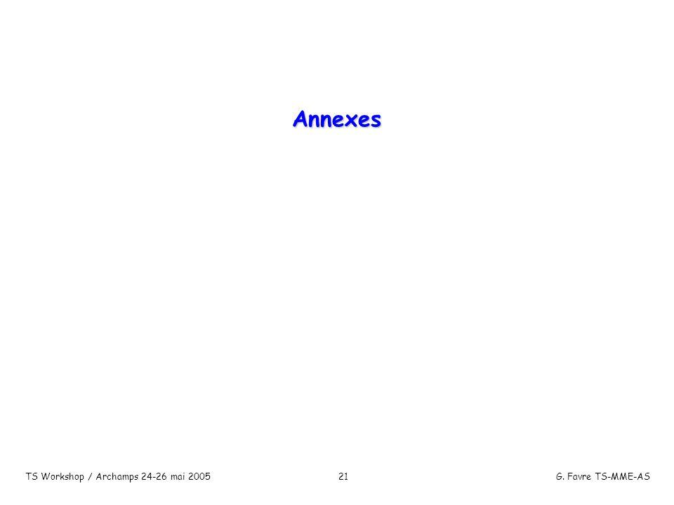 TS Workshop / Archamps 24-26 mai 2005G. Favre TS-MME-AS21 Annexes
