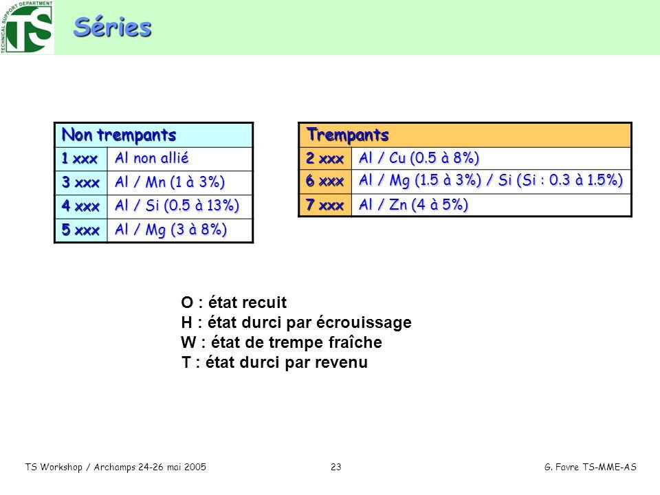 TS Workshop / Archamps 24-26 mai 2005G. Favre TS-MME-AS23Séries Non trempants 1 xxx Al non allié 3 xxx Al / Mn (1 à 3%) 4 xxx Al / Si (0.5 à 13%) 5 xx