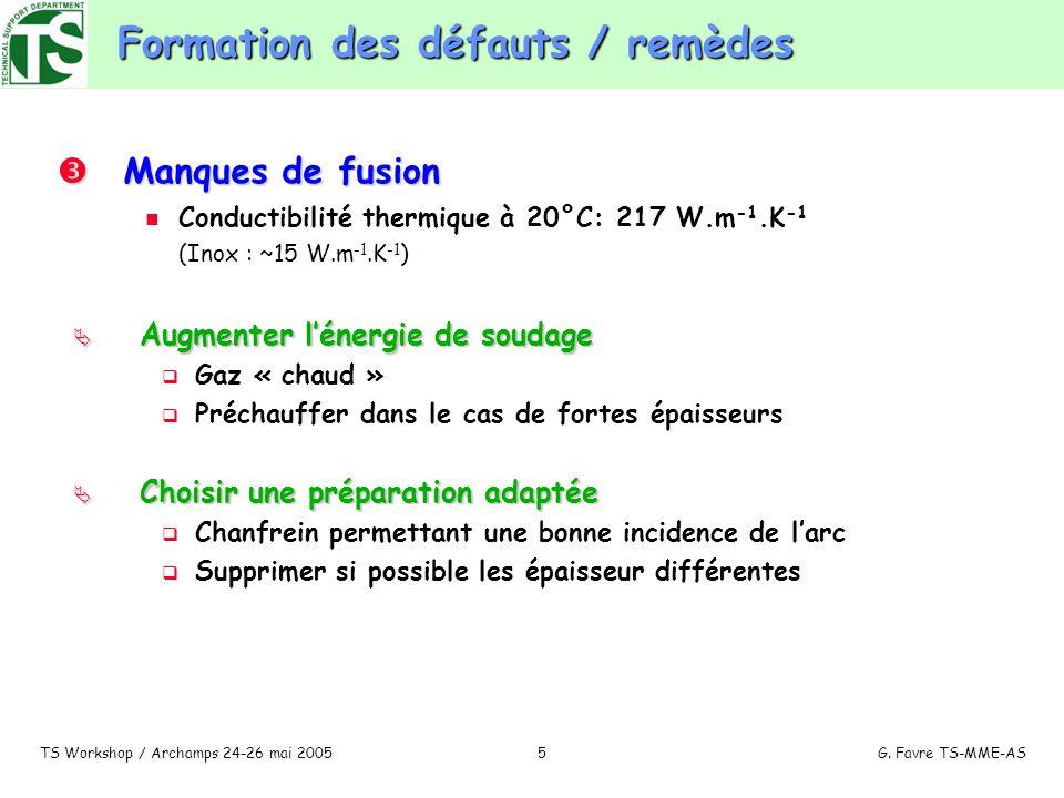 TS Workshop / Archamps 24-26 mai 2005G. Favre TS-MME-AS5 Formation des défauts / remèdes Augmenter lénergie de soudage Augmenter lénergie de soudage G