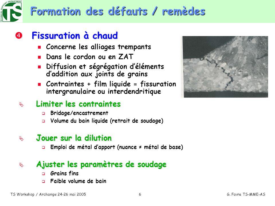 TS Workshop / Archamps 24-26 mai 2005G. Favre TS-MME-AS6 Formation des défauts / remèdes Limiter les contraintes Limiter les contraintes Bridage/encas