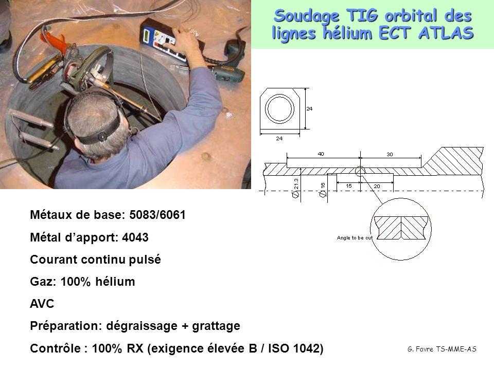 TS Workshop / Archamps 24-26 mai 2005G. Favre TS-MME-AS8 Soudage TIG orbital des lignes hélium ECT ATLAS Métaux de base: 5083/6061 Métal dapport: 4043